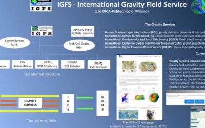 IGFS EGU2017 Poster